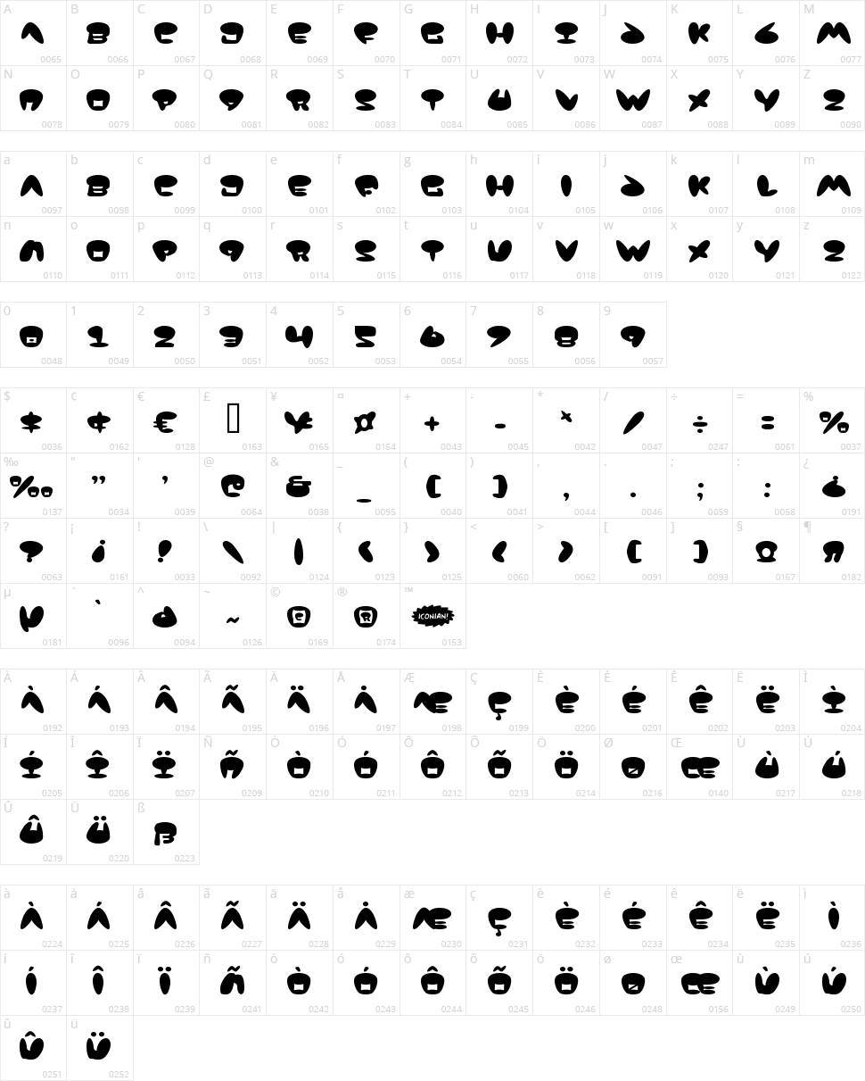 Jackson Character Map