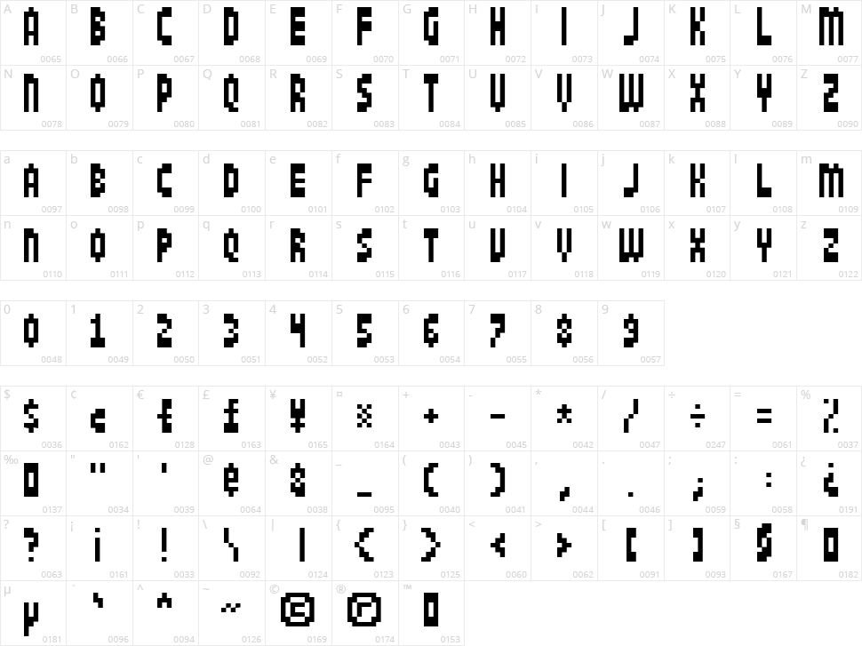 Jamboree Character Map