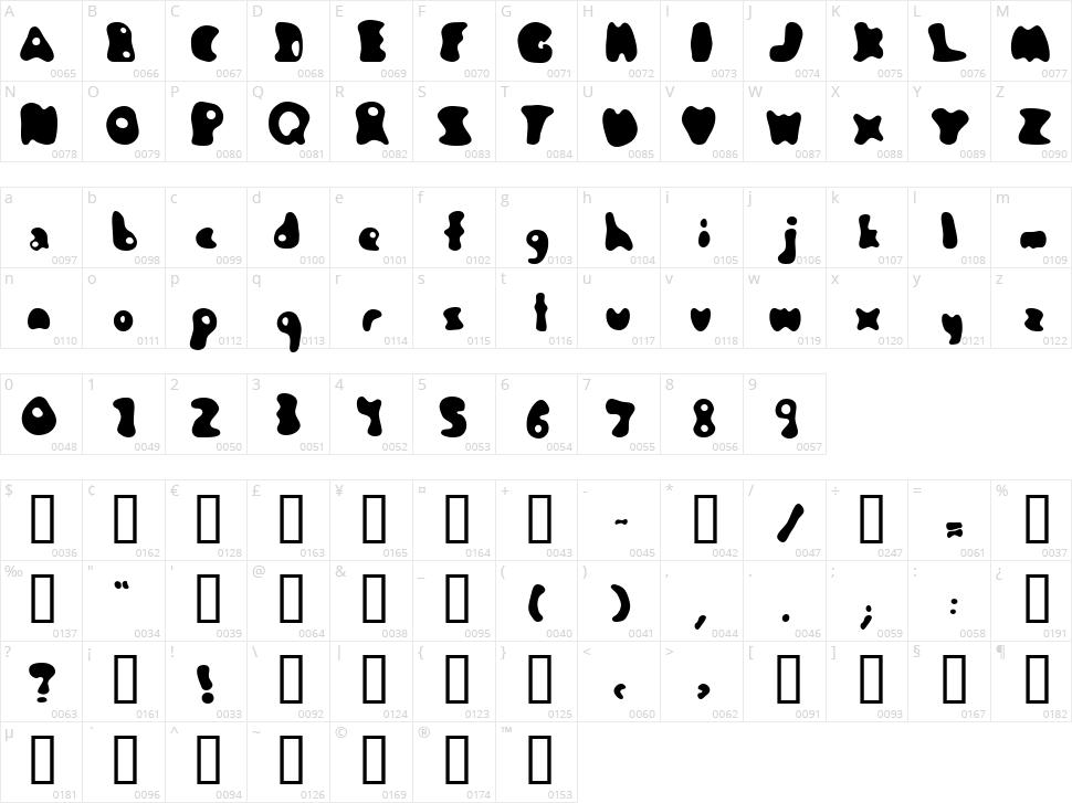 Jambotango Character Map