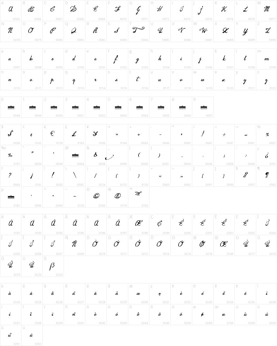 Jamscript Character Map