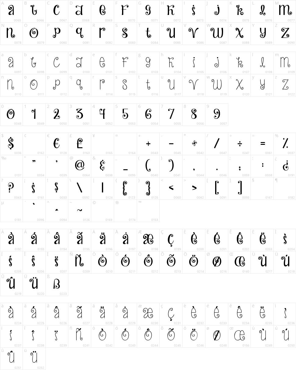 Janda Hide And Seek Character Map