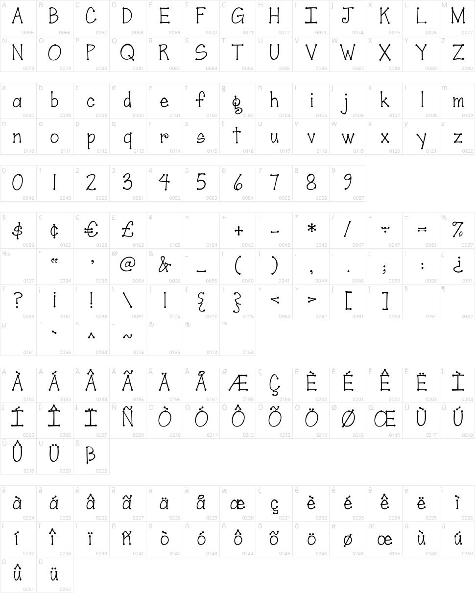 Janda Scrapgirl Dots Character Map