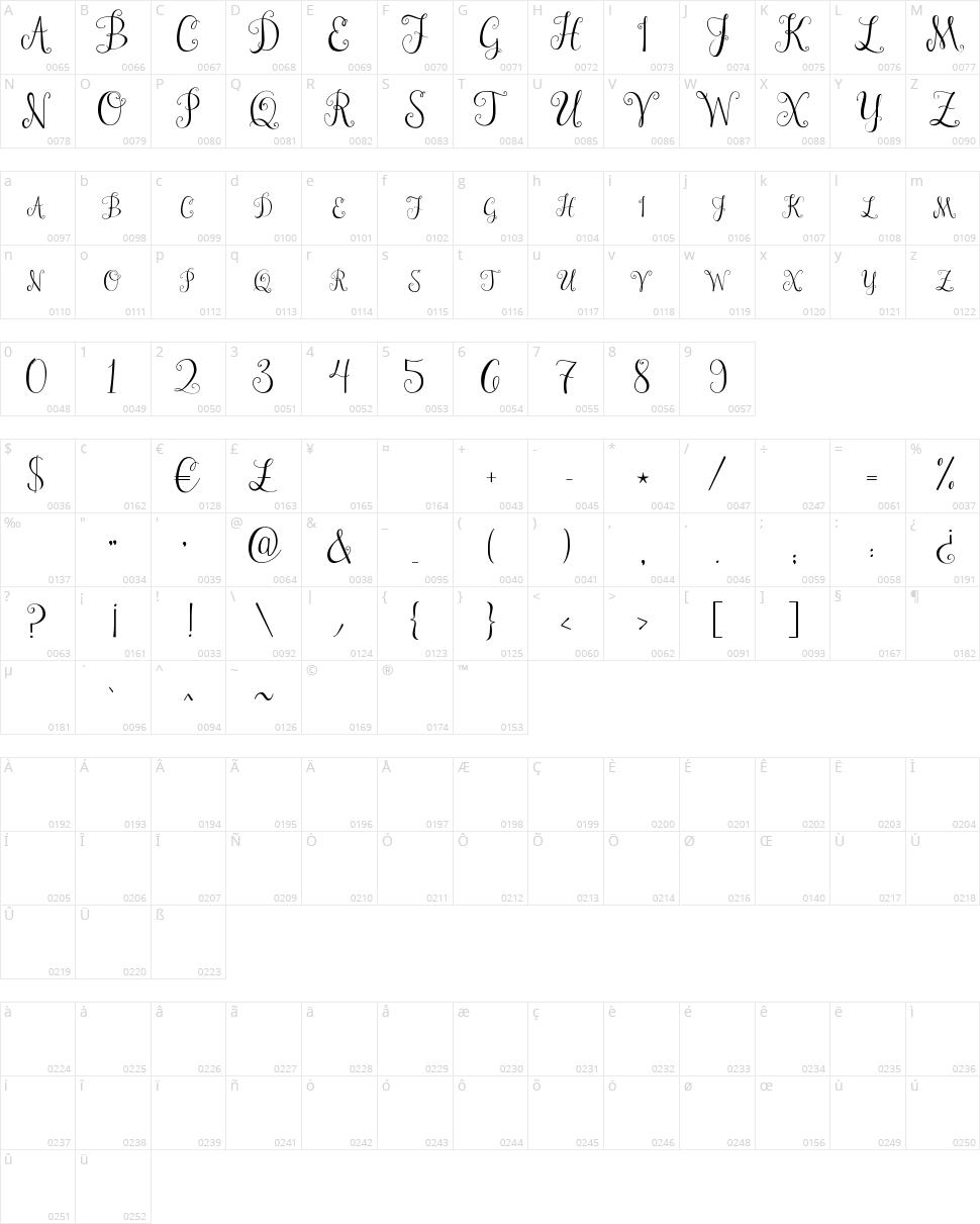 Janda Stylish Monogram Character Map