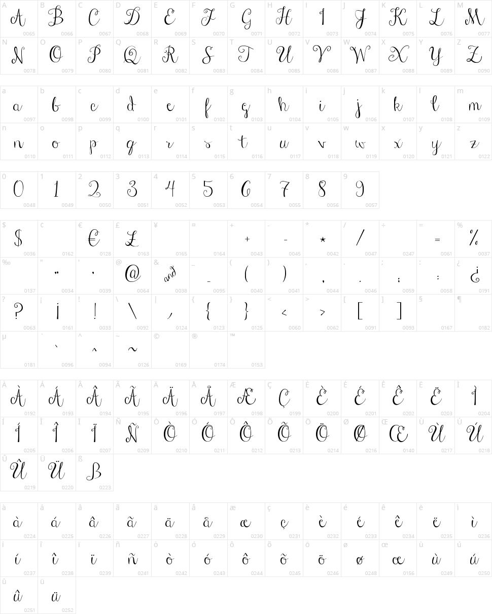 Janda Stylish Script Character Map