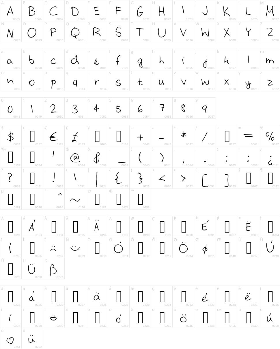 Jannafont Character Map
