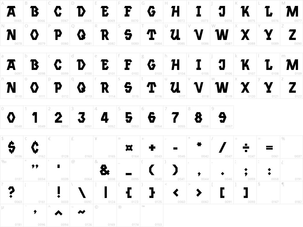 Jannsen Character Map