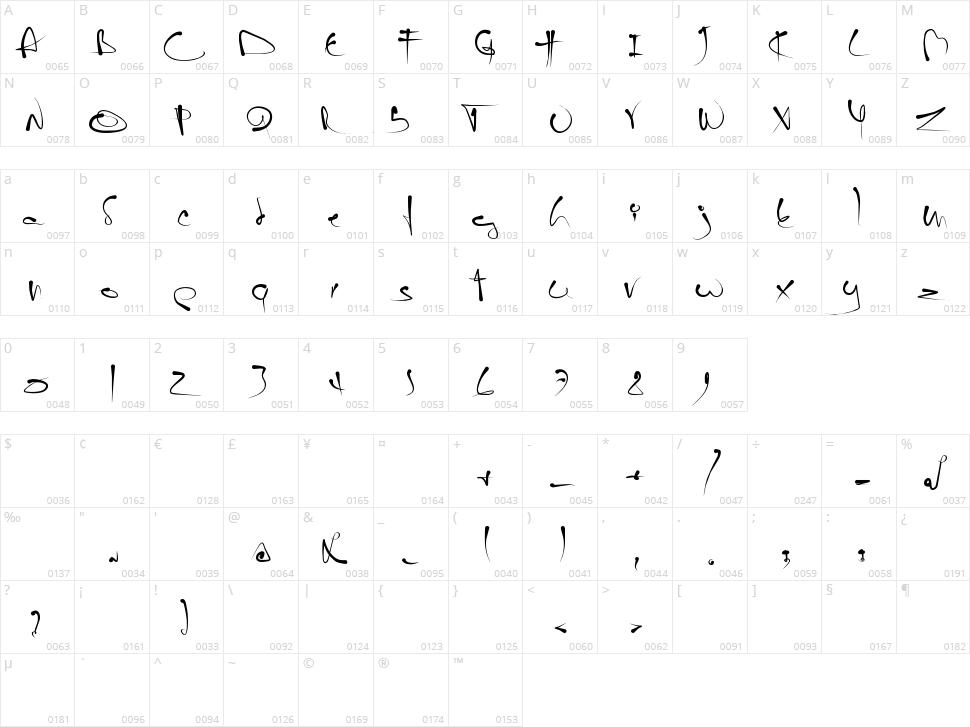 Jano Character Map