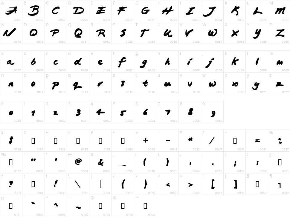 Japanese Brush Character Map