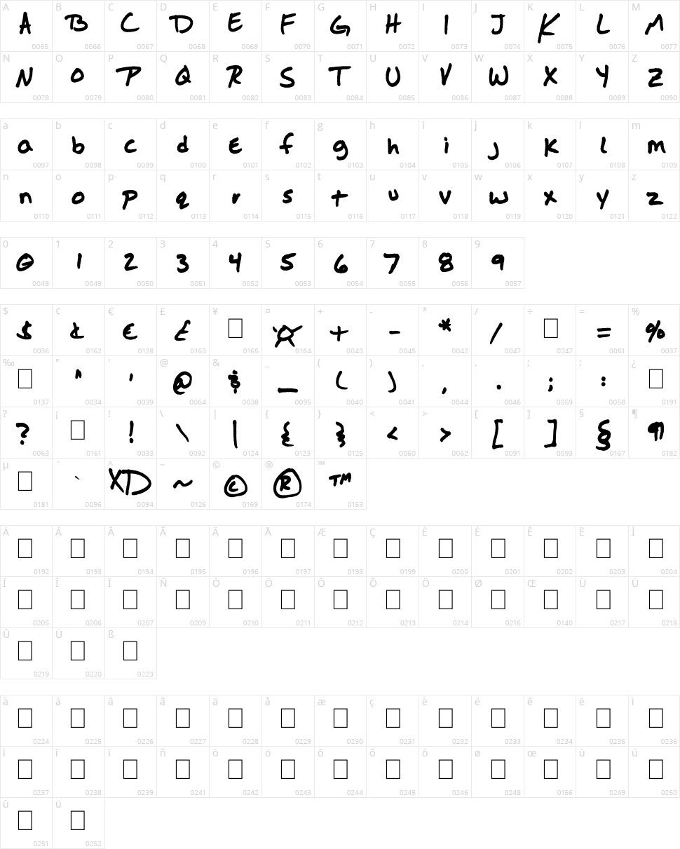 Jason Sharpie Character Map