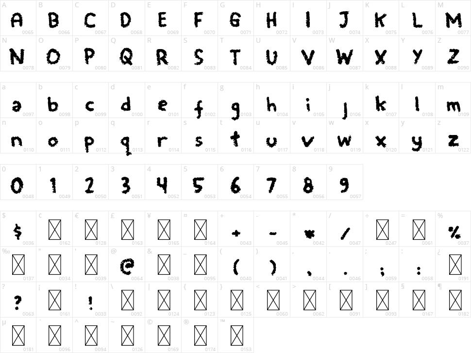 Javama Character Map