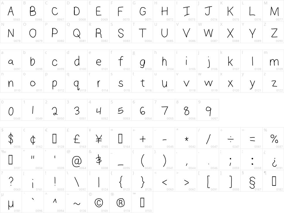 Jaymse Character Map