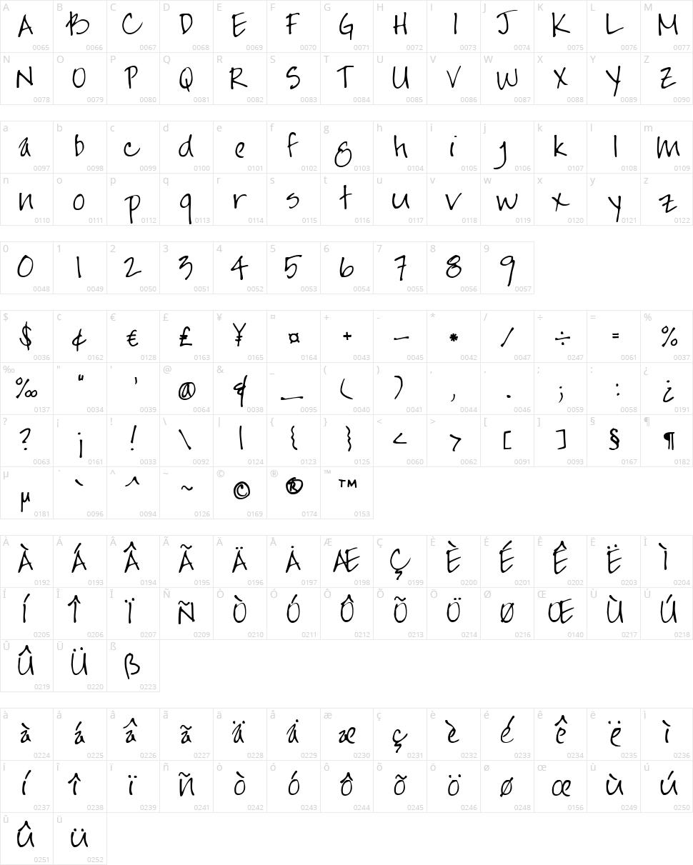 Jayne Print YOFF Character Map