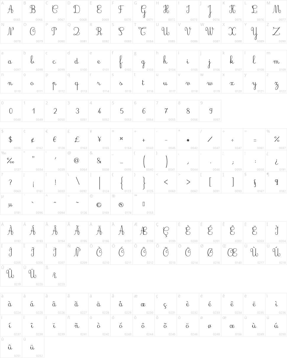 JB Cursive Character Map