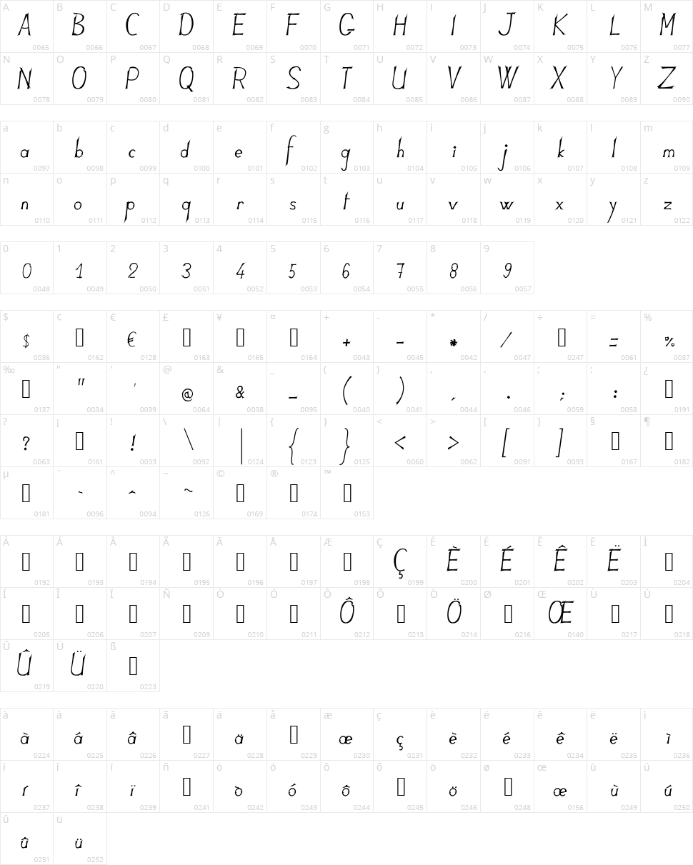JB Lames Character Map
