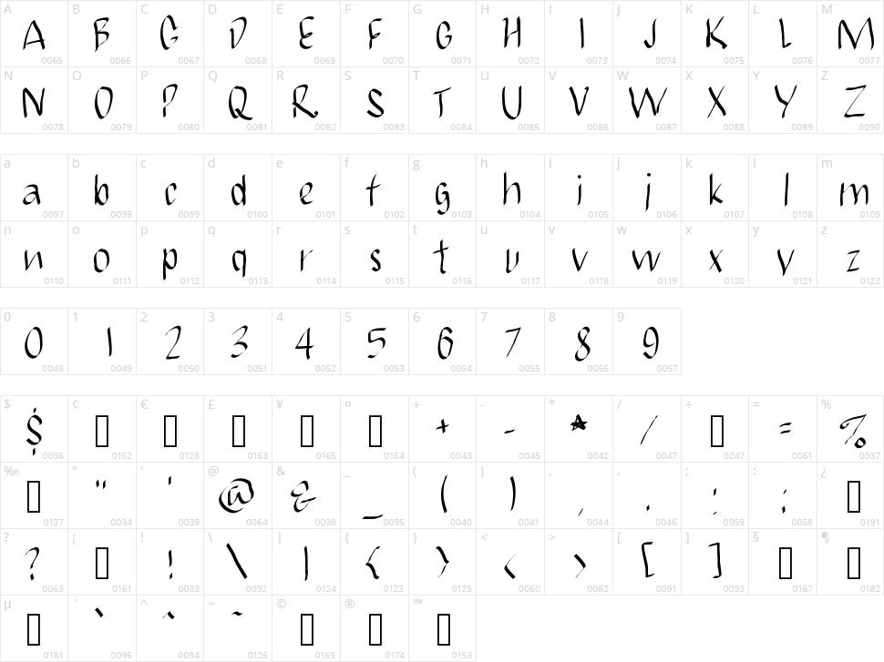 JBM Calligrad Character Map