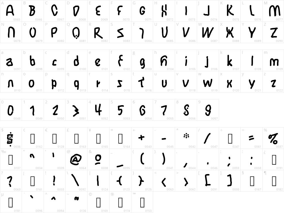 JBM Flimsy Character Map