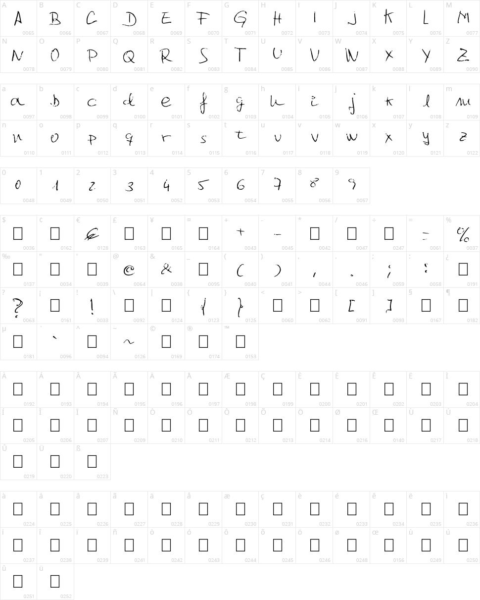 Jcgr61 Character Map