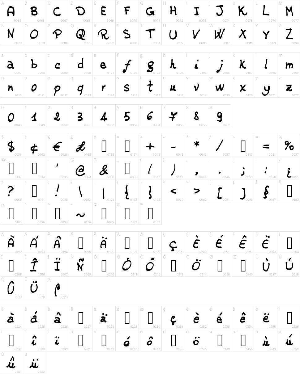 JDRossella Character Map