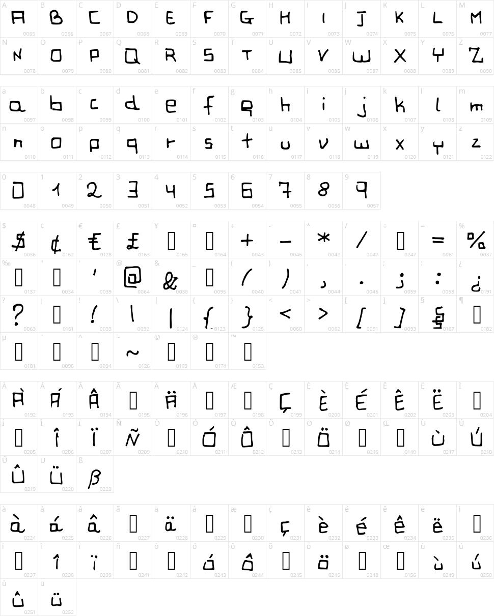 JD Vega Character Map