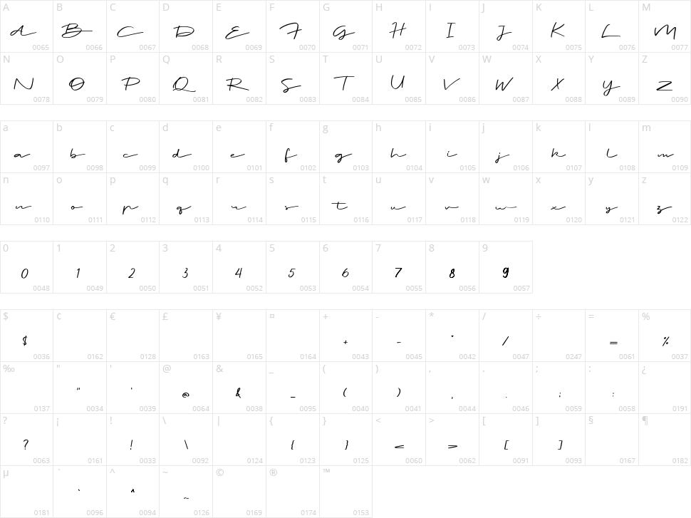 Jee Wish Character Map
