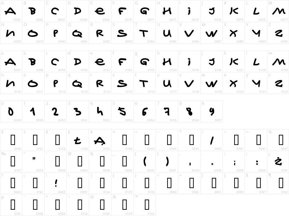 Jeff Kovalsky Character Map