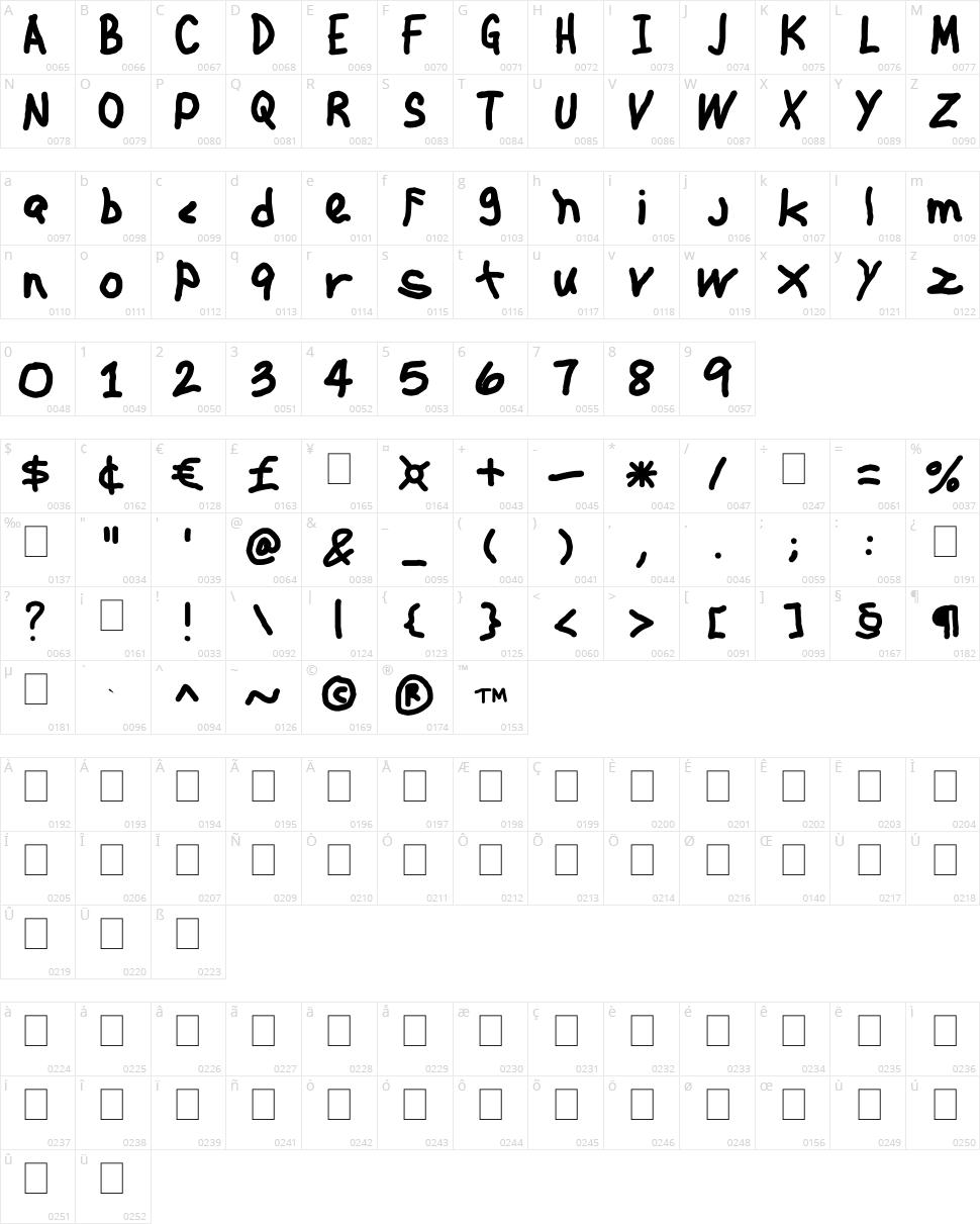 Jehzlau Concepts Character Map