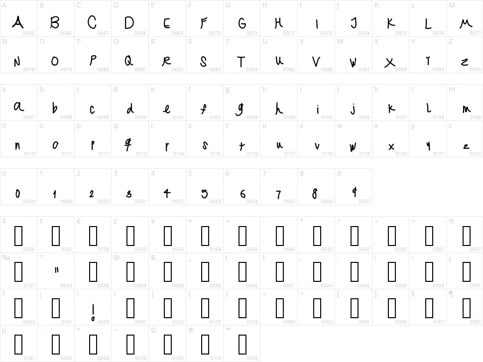 Jekafont Character Map