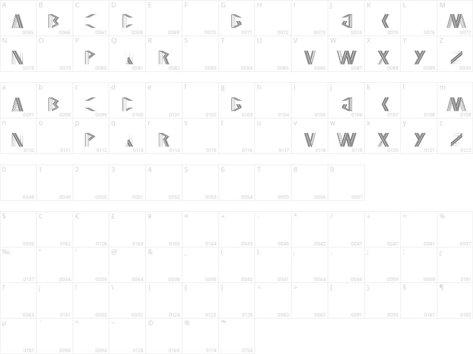 Jelang Character Map