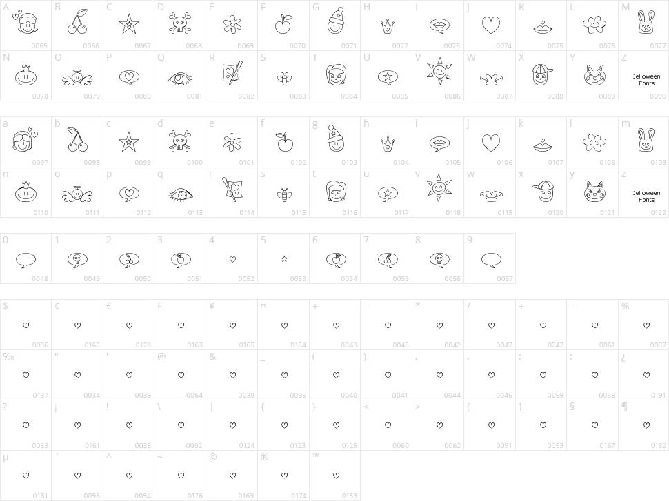 Jellodings Character Map