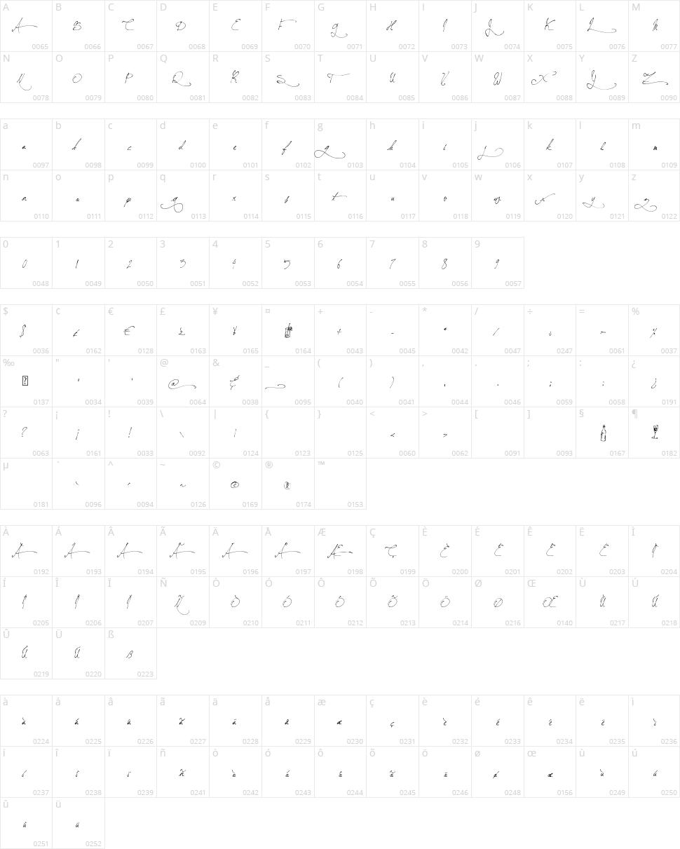 Jellyka BeesAntique Handwriting Character Map