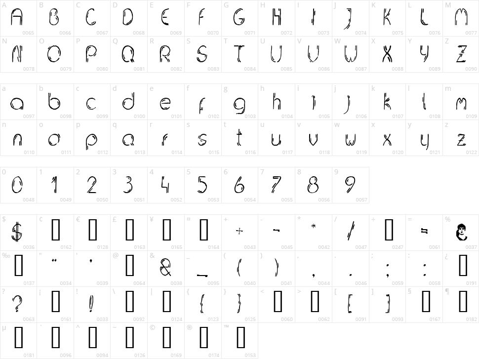 Jelusic Dizajn Character Map