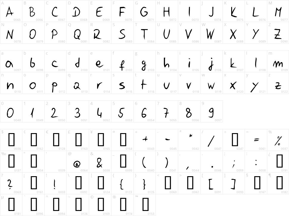 Jelusic Rukopisni Character Map
