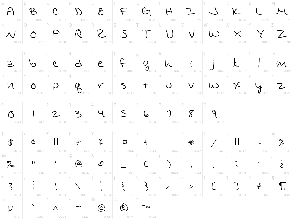 Jennifer's hand writing Character Map