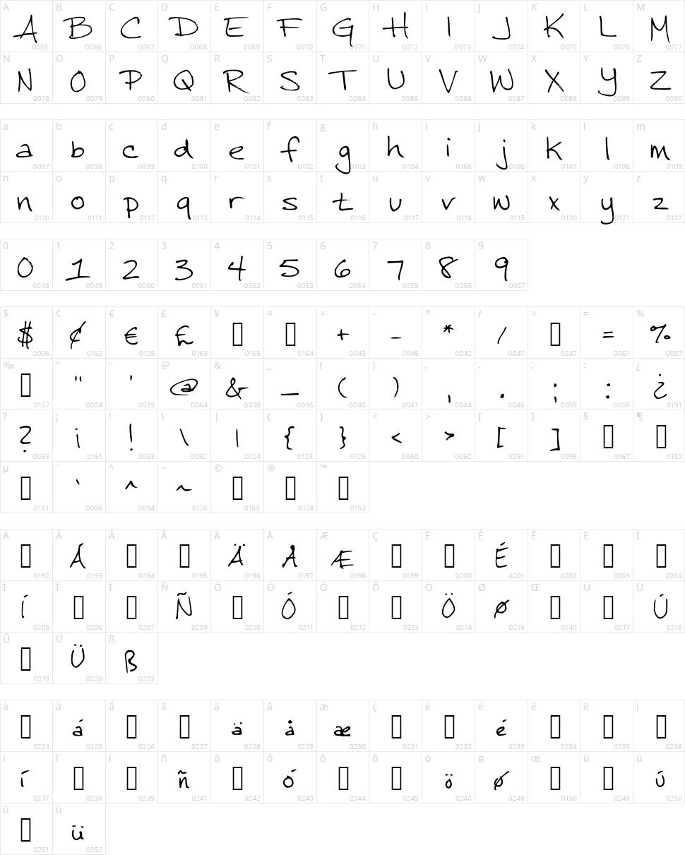 Jenny Character Map