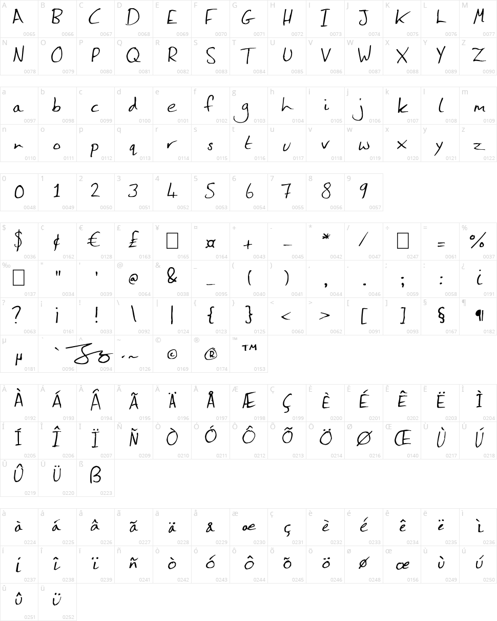 Jenny Hand Character Map