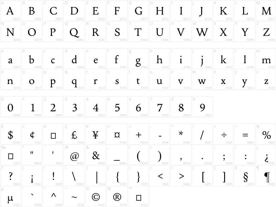Jenriv Character Map
