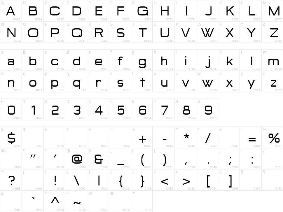 Jepanten Character Map