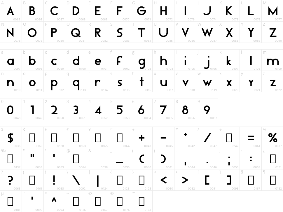 Jesa Script Character Map