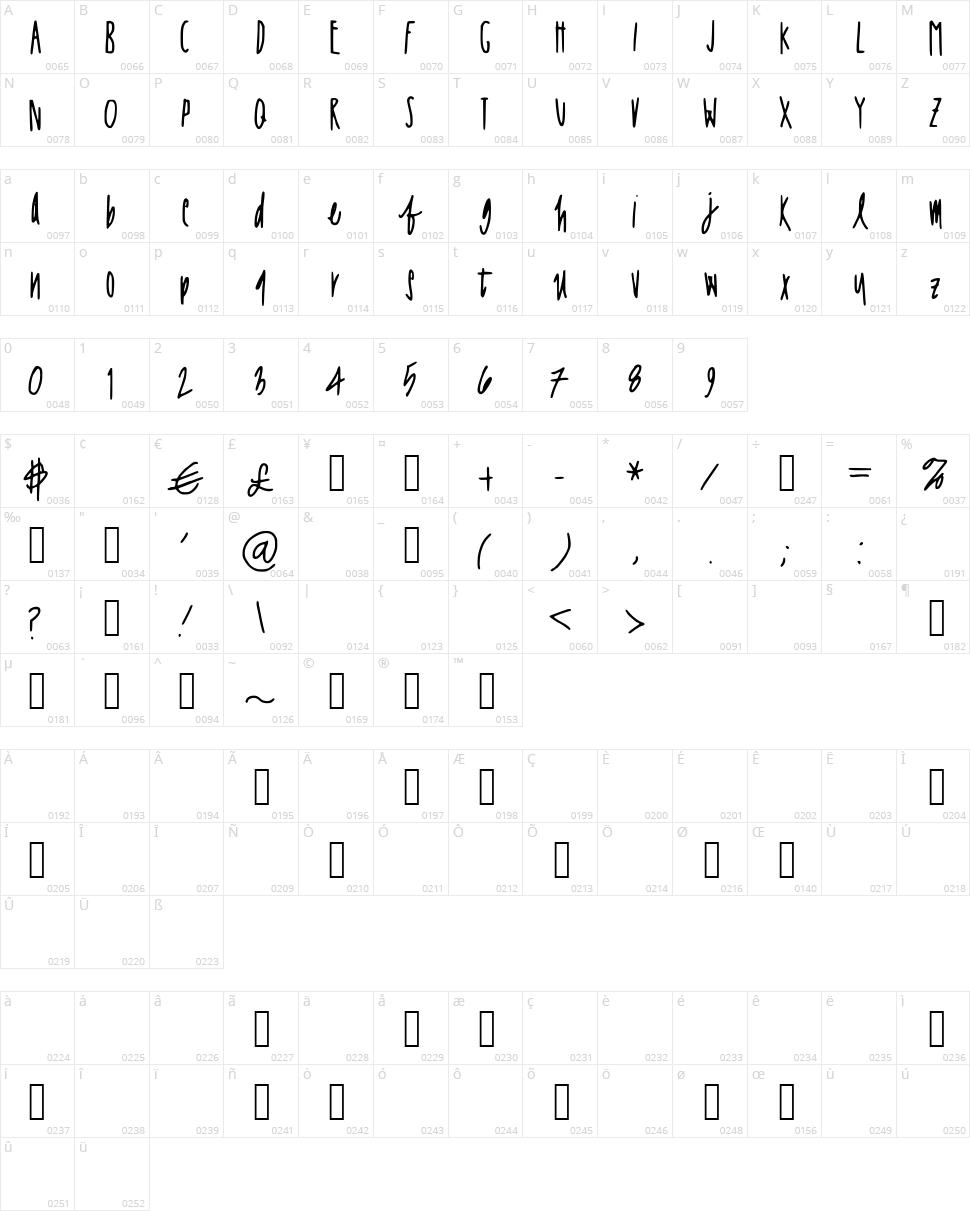 JessaPrint Character Map