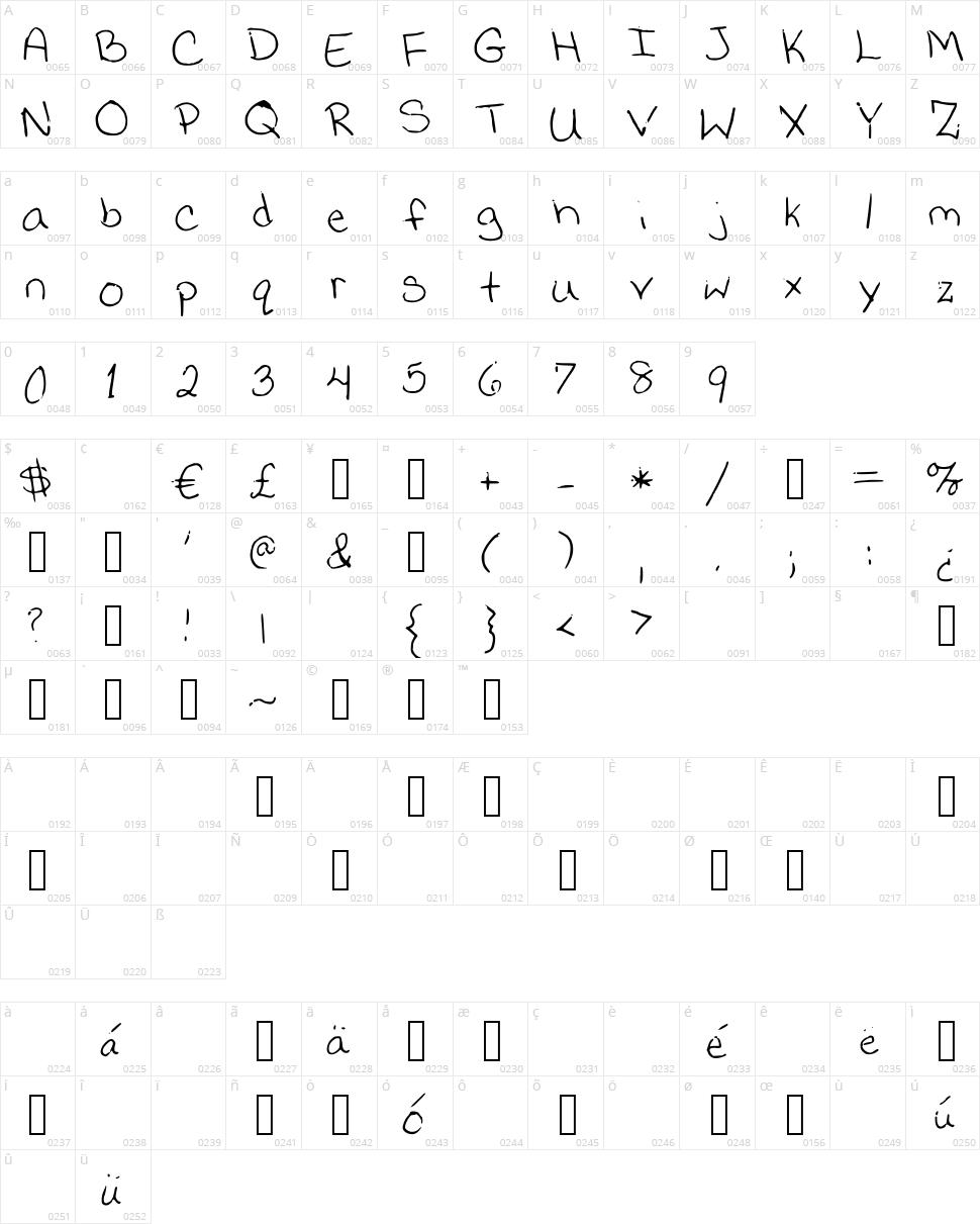 Jessica Print Character Map