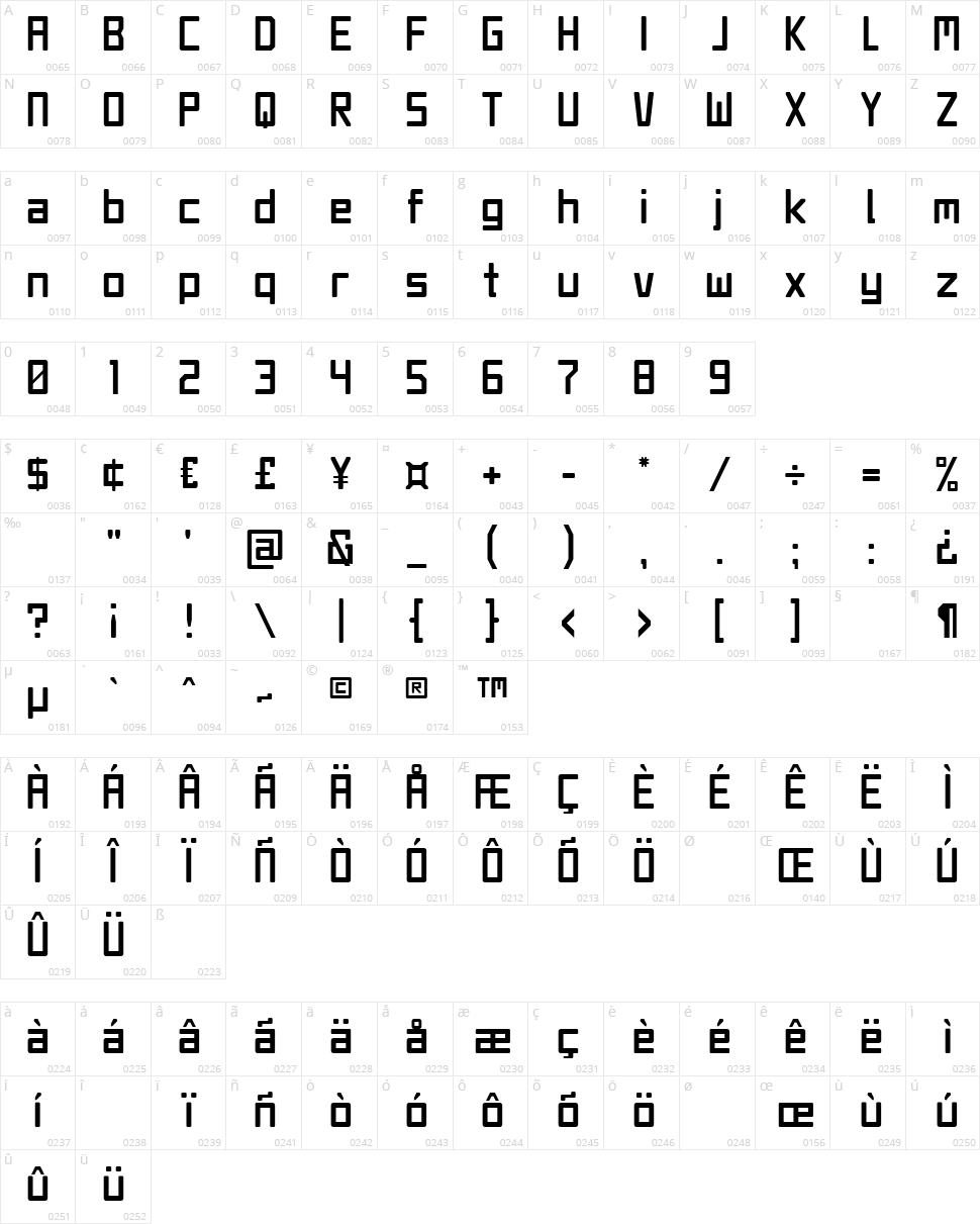 Jet Set Character Map