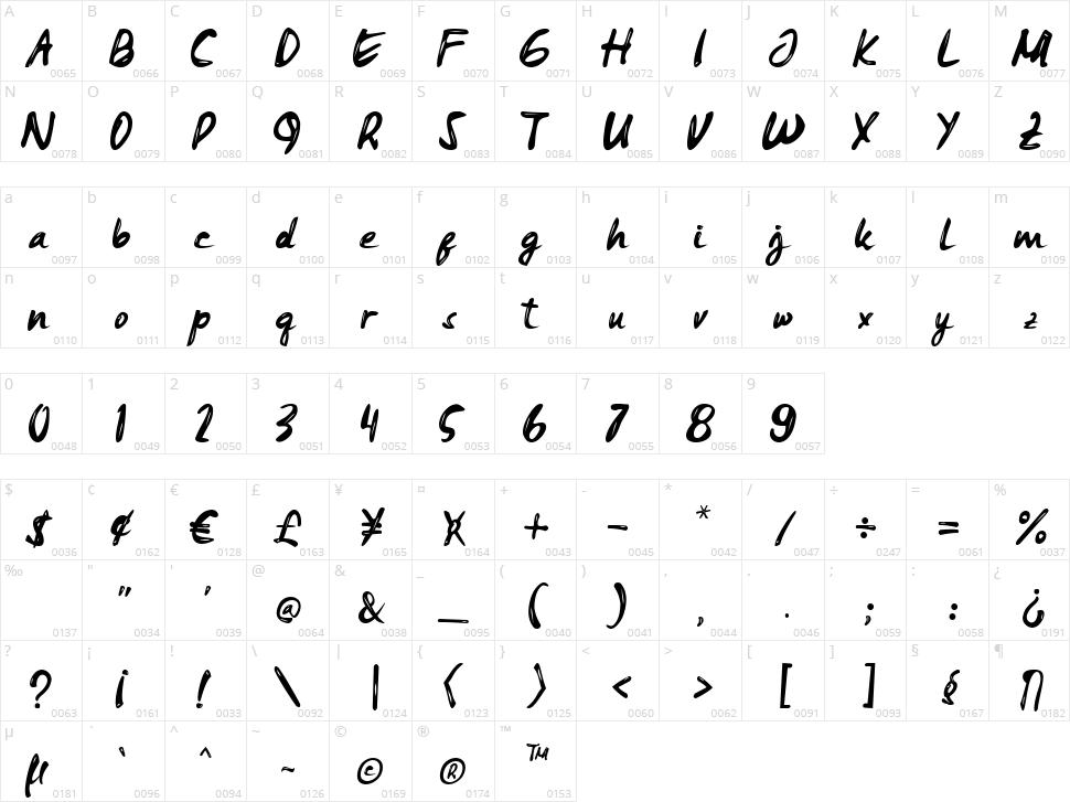 Jeullyta Character Map