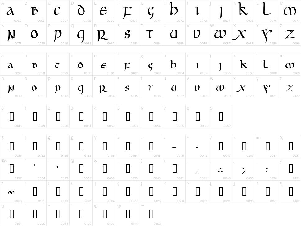 JGJ Uncial Character Map