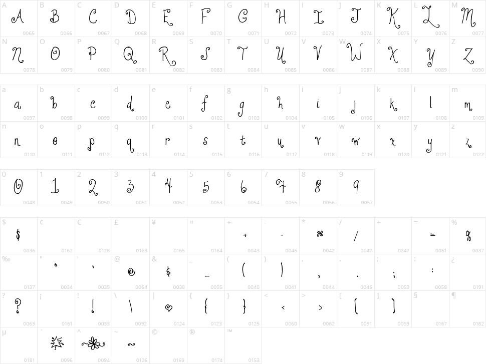 Jheri Curls Character Map