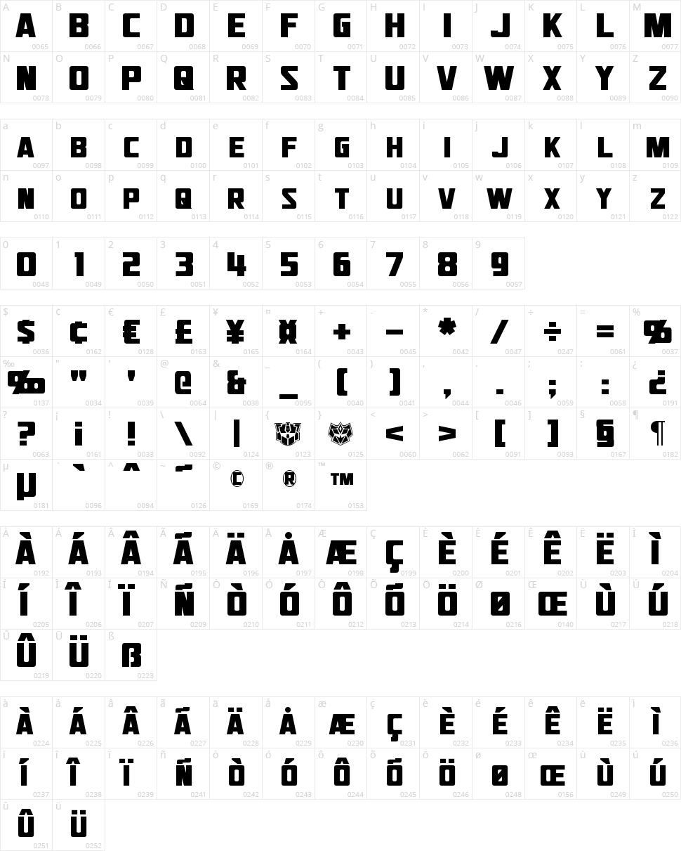 Jhiaxus Character Map