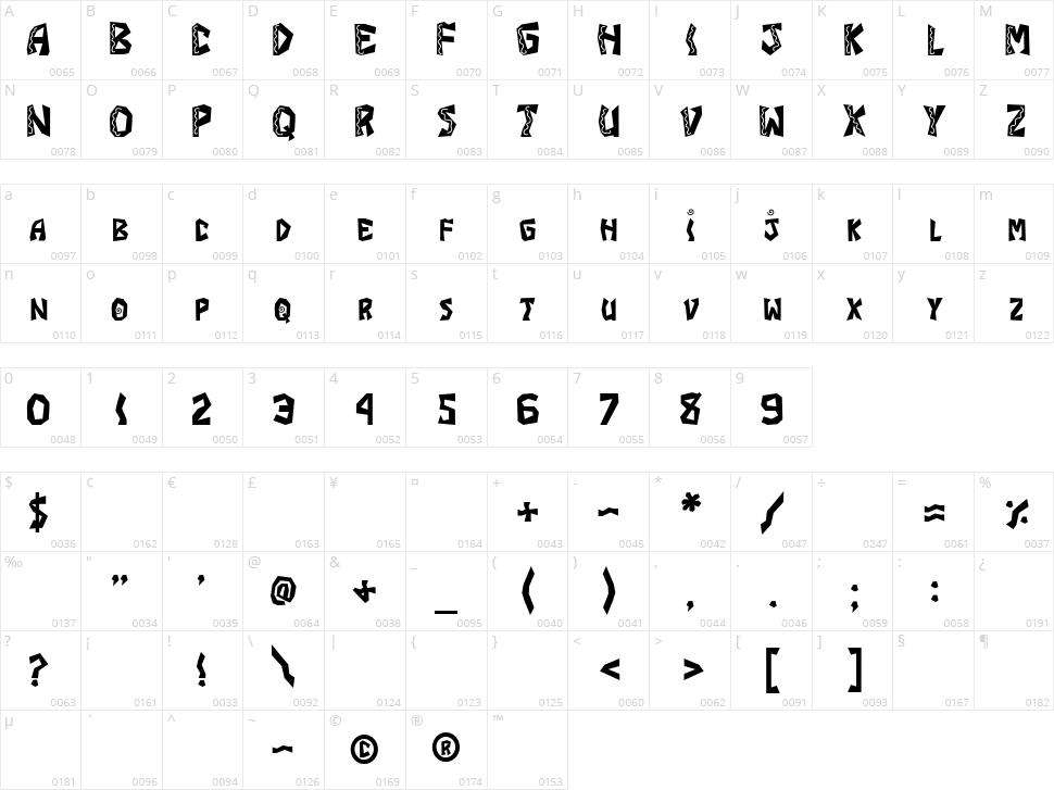 JI Burrito Character Map