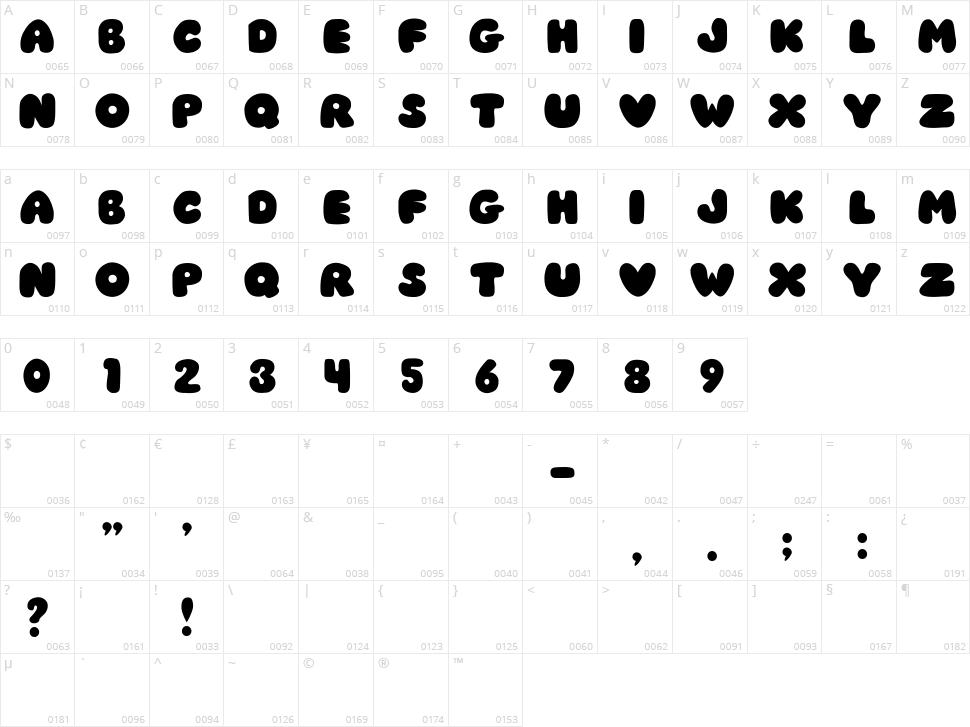 JI Chubby / Chunky Caps Character Map