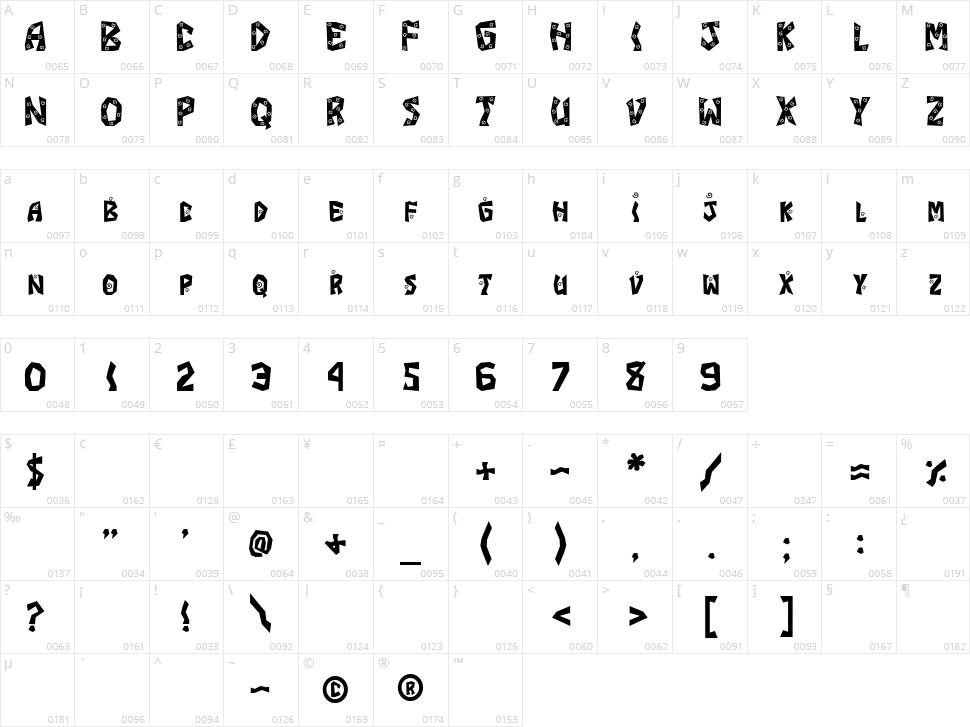 JI Margarita Character Map