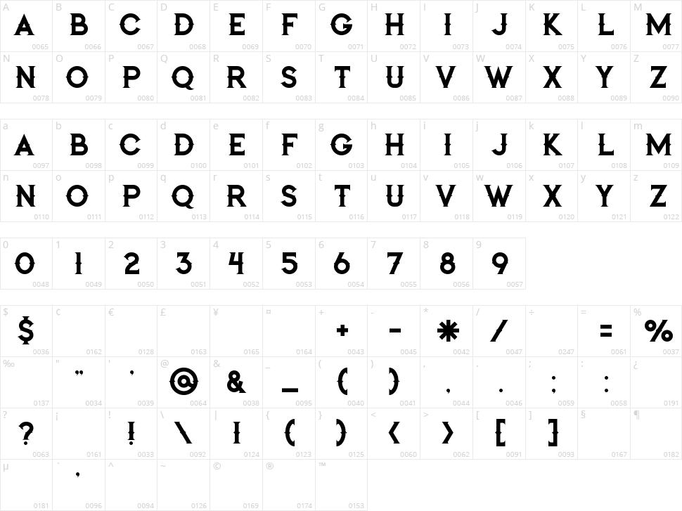 Jibril Character Map