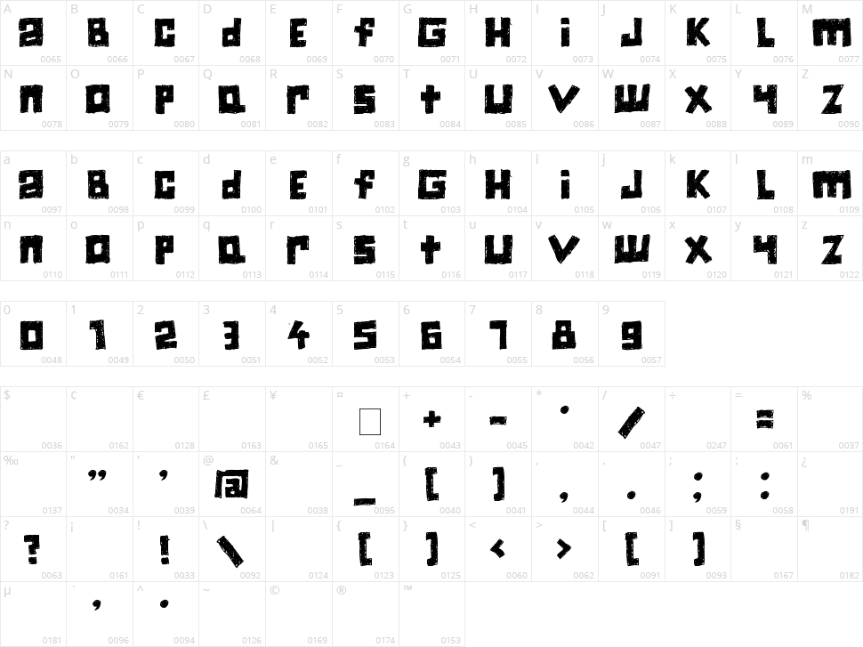 Jiczyn Character Map
